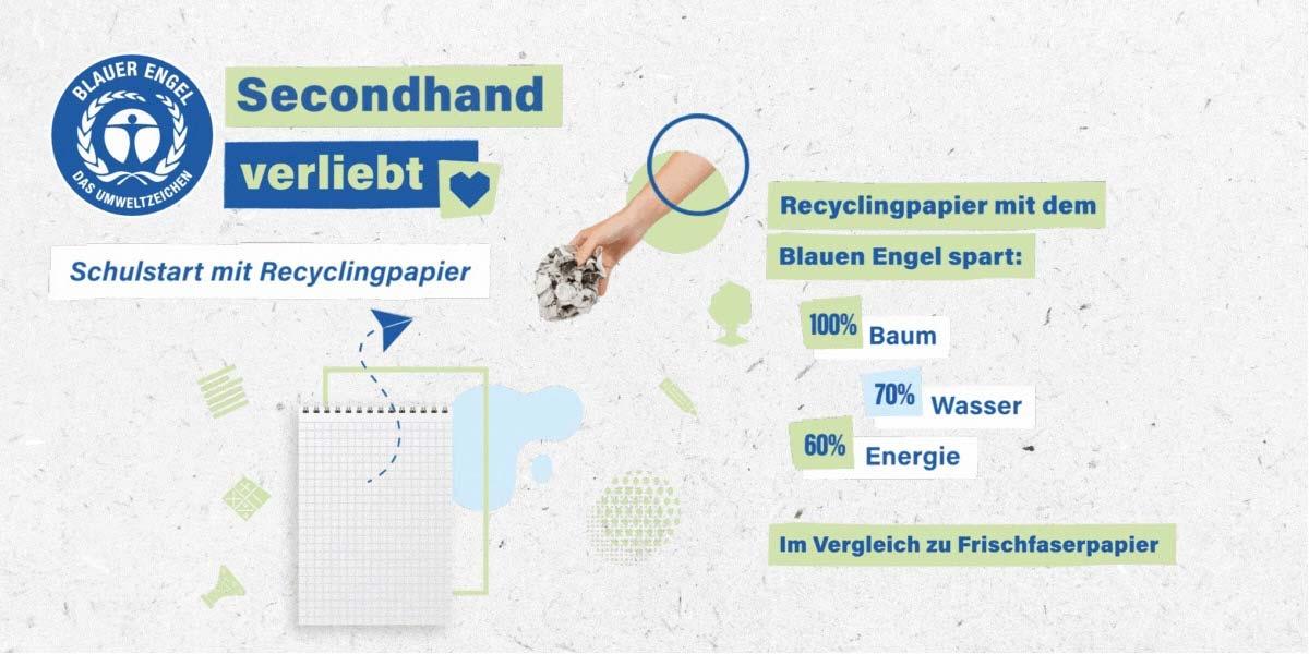 Recyclingpapier schont unsere Umwelt!